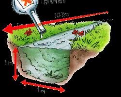 EA-jardinage-schema-pollution-250x350